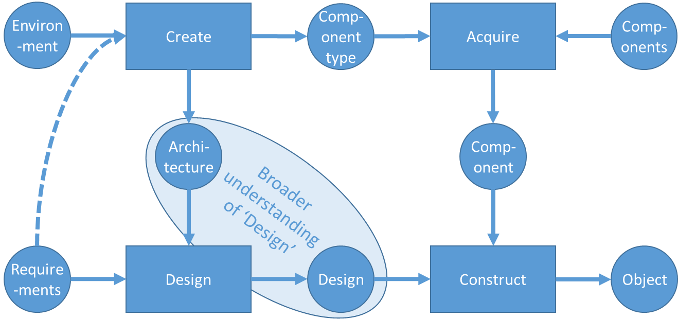 graph-itc-blog