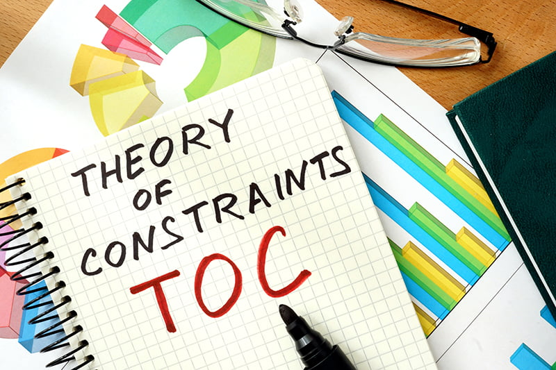 Theory of constraints and DevOps