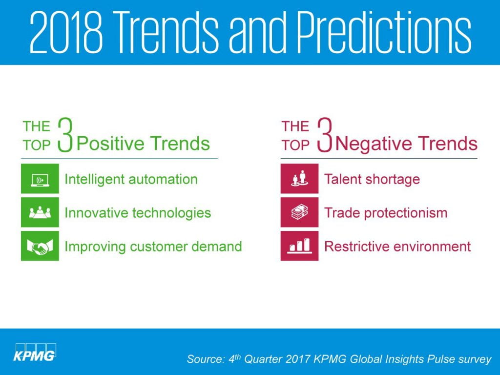Top Service Delivery Trends for 2018 – IT Chronicles