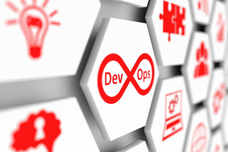 Science of DevOps
