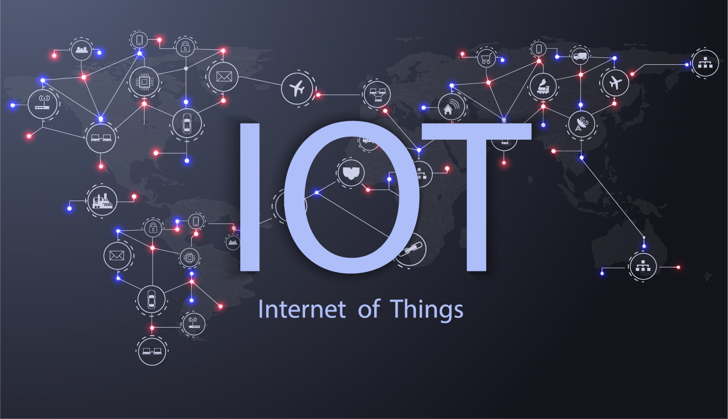 History of IoT: What It Is, How It Works, Where It's Come From, and Where It's Going - ITChronicles